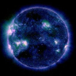 solar dynamics