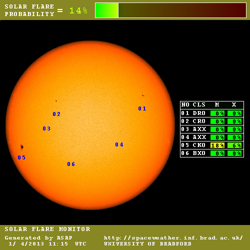 Solar flare monitor