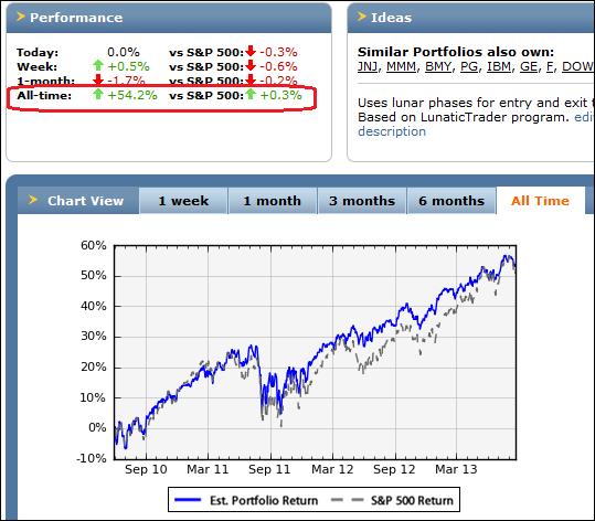 random stocks