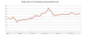 brokerage metrics