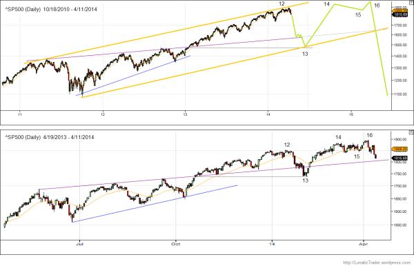 market fractal 2