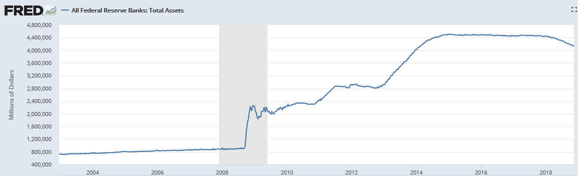 what will happen when fed unwinds balance sheet pdf